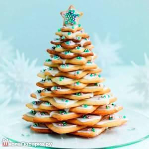 подарок-бабушке-имбирная-елка